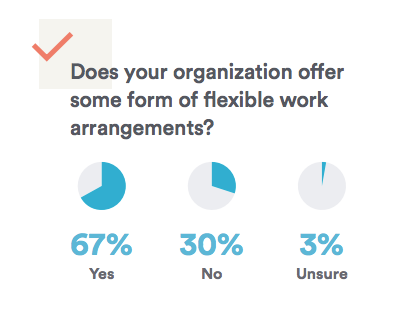 flexible-work-benefits-at-small-businesses