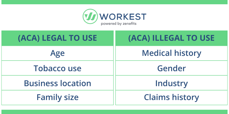 How Much Does Small Business Health Insurance Cost? | Workest