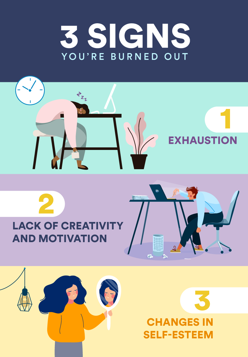 3 signs your burned out infographic