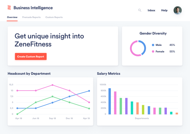 Human Resources HR Software for Businesses | HRIS | Zenefits